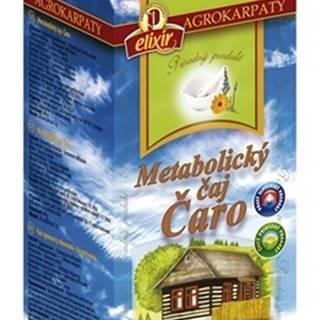 Agrokarpaty Metabolický čaj Čaro